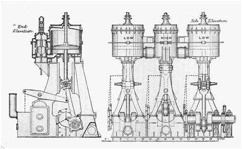 expansion steam engine diagram opinions on steam engine