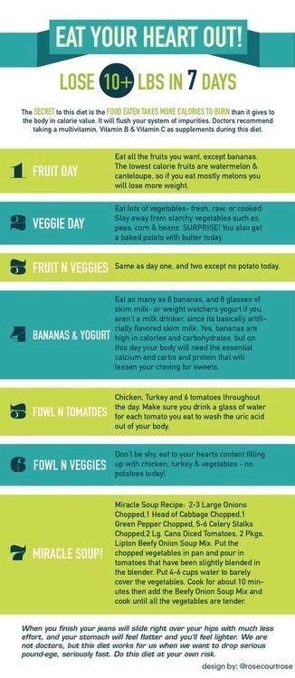 Carpet Diet Detox by 7 Day Diet Cleanse Great Info
