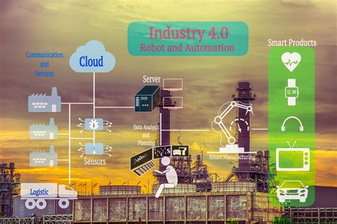 Industrial Cultures And Production software for production industry 4 0