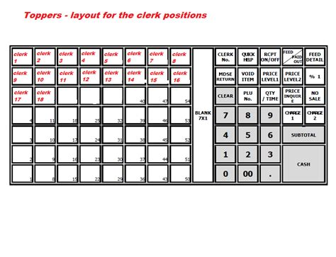 Machine Setups Sam4s Sps 530 Keyboard Template