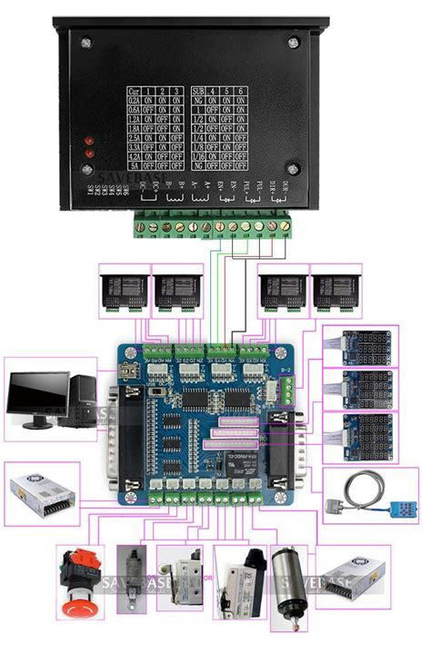 cnc breakout board wiring diagram fitfathers me