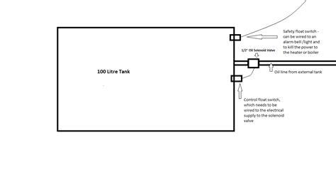 1989 stratos boat wiring diagram free wiring
