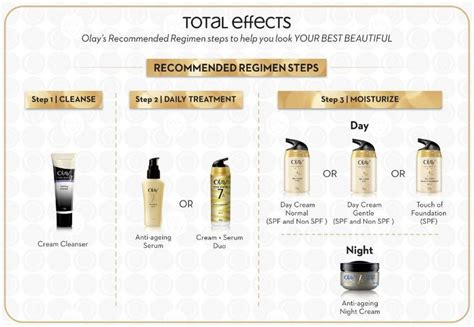 Olay Total Effects 7 In1 Anti Aging Normal olay total effects 7 in 1 anti ageing serum duo