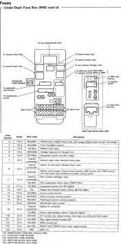 92 Honda Prelude Fuse Box Diagram Honda Prelude Fuse Box Diagram