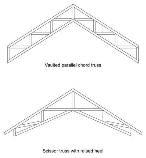vaulted parallel chords