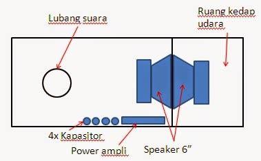 Harga Kabel Rca Audio Mobil Yang Bagus hobby electronic membuat subwoofer mobil sendiri