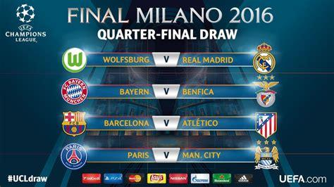 Calendrier Fc Barcelone 2012 Ligue Des Chions Resultat Ligue Des Chions