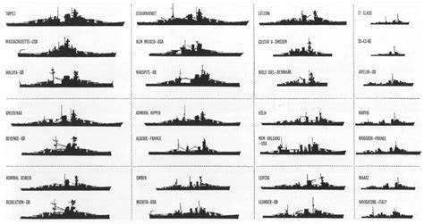 types of boats in the us navy how to visually distinguish between ship types ww1 2