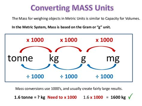 how to convert liter to kilogram converting metric units