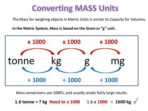 converter kg to liter easy way to convert metric measures microsoft in education