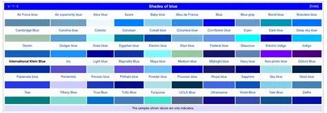 shades of blue facts about what colors make blue the blumile