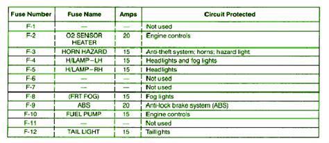Isuzu Trooper Fuse Box Diagram Circuit Wiring Diagrams