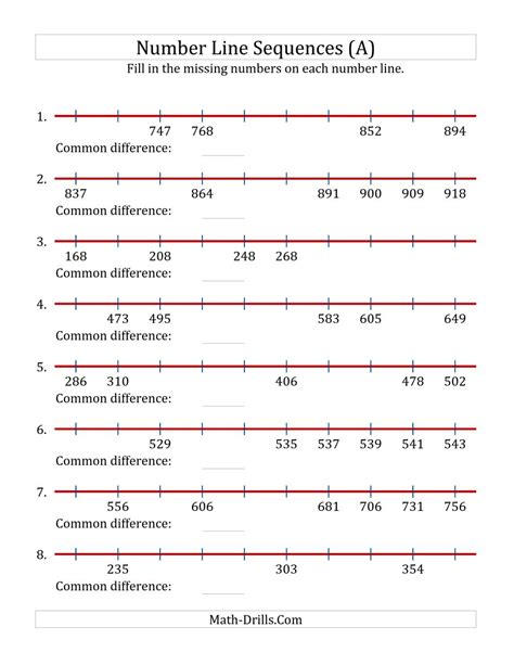 pattern number line worksheet increasing number line sequences with missing numbers max