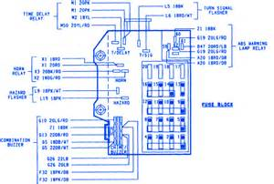 dodge dakota v8 1995 fuse box block circuit breaker diagram 187 carfusebox