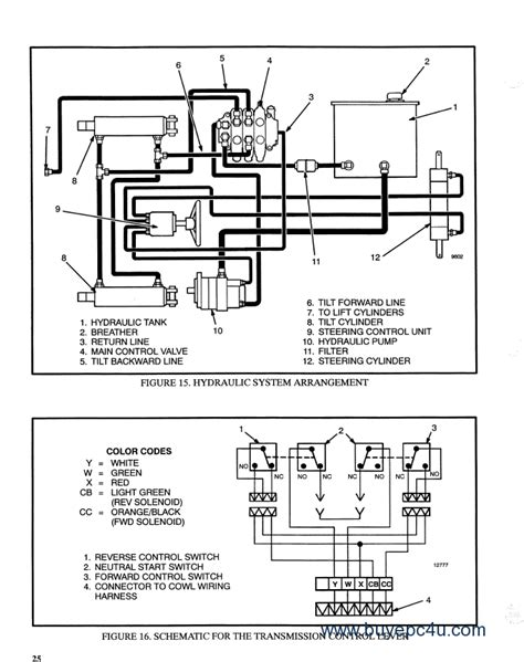 wiring diagrams hydravlic specifications hyster wiring