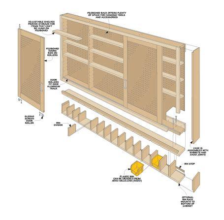 sliding door armoire plans woodsmith plans