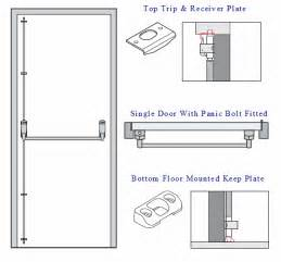 horizontal bar panic bolt set for single escape exit doors