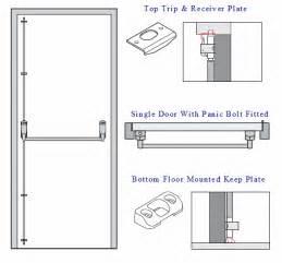horizontal bar panic bolt set for single escape exit doors