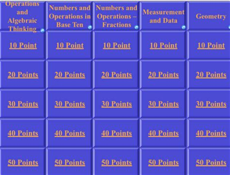 Free 3rd Grade Math Common Core Jeopardy Free Math Jeopardy