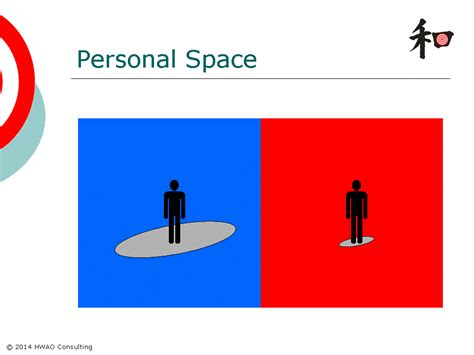 personal space c personal space hwao consulting