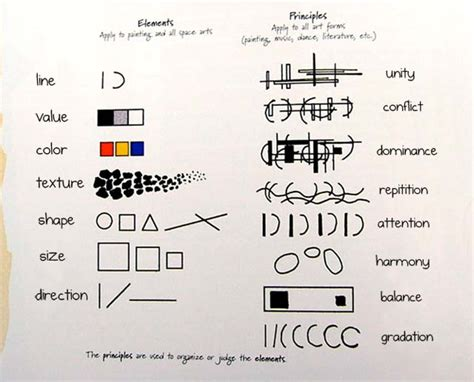 identifying design elements used when preparing graphics design elements and principles exles