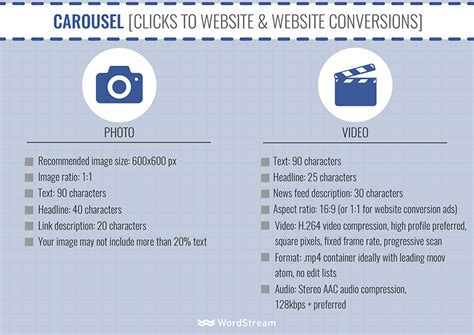 membuat iklan canvas pasang iklan di facebook secara mudah dengan cheat sheet