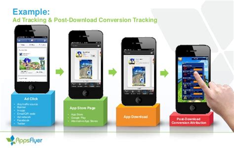 mobile app tracking appsflyer mobile app tracking caign engagement