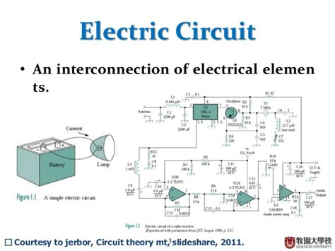 electrical circuit theory electrical circuit theory by chakravarti samrat ashok