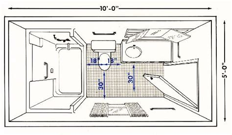 Bathroom Layout Basics Bathroom Plans Bathroom Designs