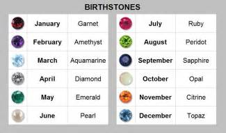 In baltimore birthstones for each month click for details birthstones