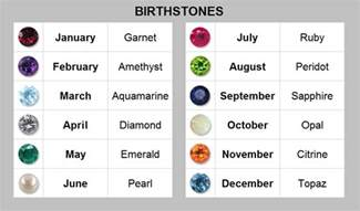 birthstones colors for each month your daily jewels october s birthstone s