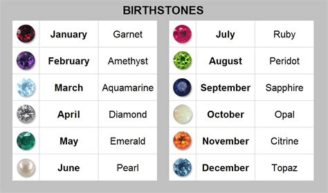 what is october s birthstone color your daily jewels october s birthstone s