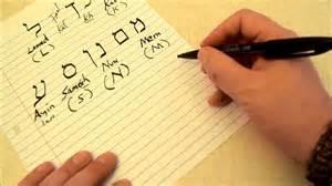 Letter Closing Hebrew The Hebrew Alphabet Aleph Bet From כ Kaf To צ Tsadee Part 2