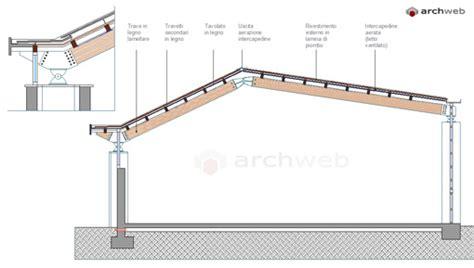 tettoie dwg camerette tettoie dwg tettoie in legno dwg tettoie a