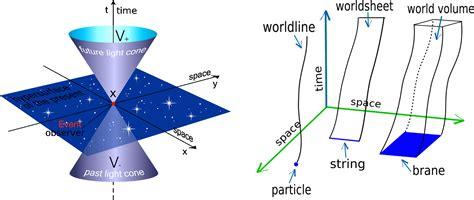 Manfaat circular flow diagram bagi rtp gallery how to www x y t diagram gallery how to guide and refrence ccuart Images