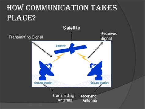 Wireless Communications by Wireless Communication