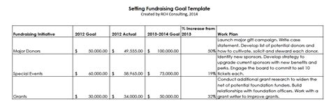 new year s resolution set fundraising goals the