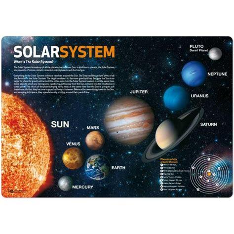 imagenes educativas del sistema solar vade escolar sistema solar ingles de mejor calidad y