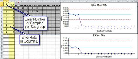 spc chart excel template spc diagram excel wiring diagram schemes