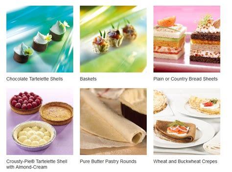 Minimalist Baker Detox Guide by Gastronomia Produits Pr 234 Ts 224 234 Tre Remplis Gastronomia