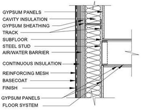 eifs wall section exterior structural cad detail library awci technology