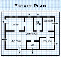 safety plan for home blog pyramid fire safety plans