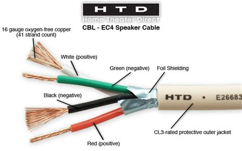16 4 conductor the wall speaker cable