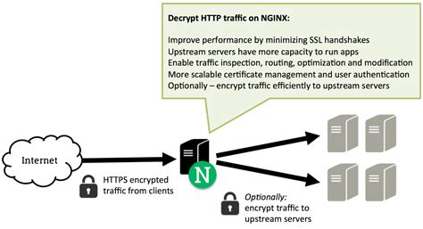 smtp ssl smtp tls certificate seotoolnet