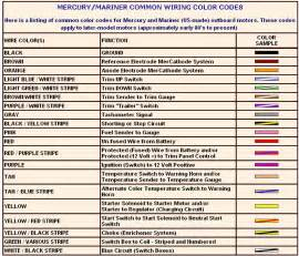 wiring diagram color codes