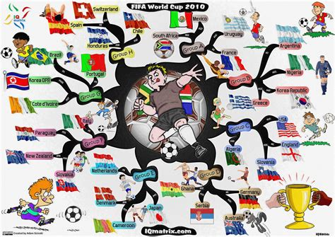 layout artist jobs in south africa fifa world cup 2010 mind map