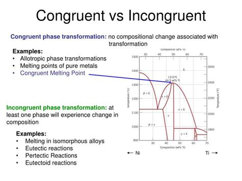 incongruent melting phase diagram ppt intermetallic compounds powerpoint presentation id