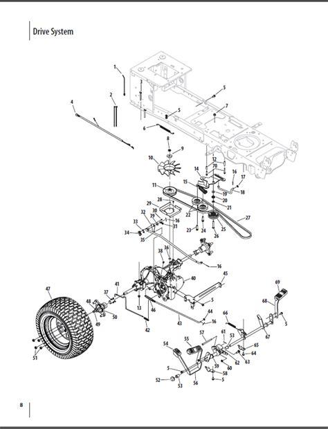 cub cadet ltx 1045 parts diagram i a cub cadet sltx 1054 there is no response when