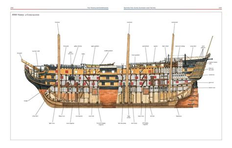 Section 10b5 by Related Keywords Suggestions For Hms Victory Cross Section