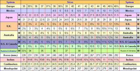 Boneka L I U Uk 35 Cm tableaux table de chaussures mekong skins